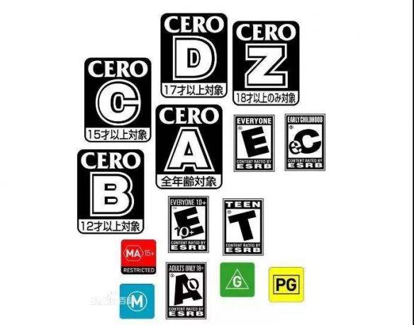 美国电影分级标记_垃圾都分类了,我们的游戏和电影什么时候分级?_玩家
