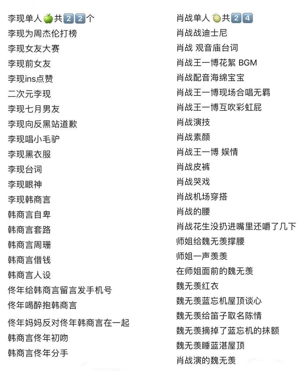 李现22个热搜,肖战占据24个,朱一龙该如何保住顶级流量?