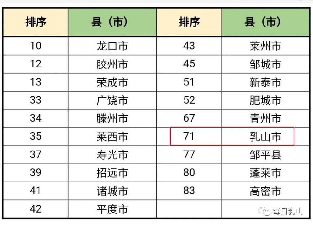 2019年中国的经济总量约为_中国全球经济总量排名