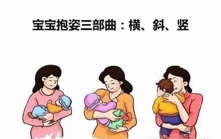 最最超全宝宝抱姿,不同月龄怎么抱?新手妈
