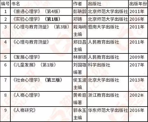 每日一校:南京师范大学