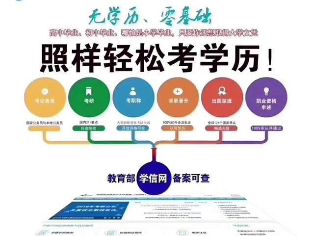 2019广西玉林成人高考报名处广西大学大专本科学历报名处