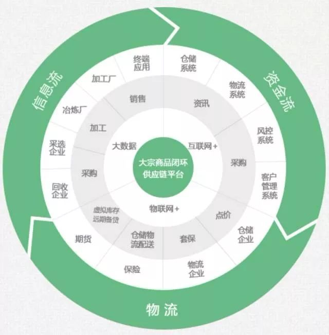 一个千亿级中国实体企业的进阶样本-一点财经