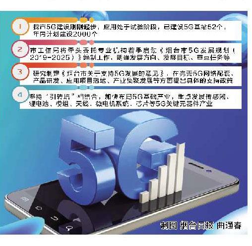 【壮丽70年奋斗新时代】烟台:5G,并不遥远
