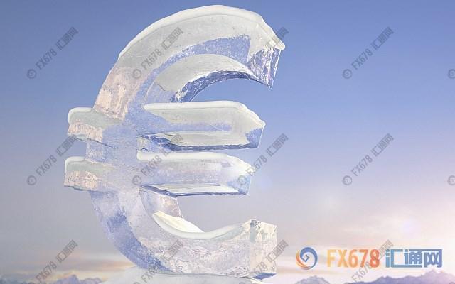欧洲央行利率决议来袭,9月降息或尘埃落定,欧元弱势一览无余_存款