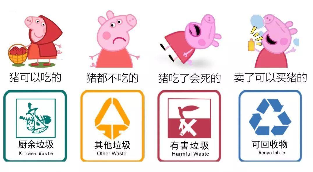 莆田市总工会暑托班的小盆友们,一起来垃圾分类大轰趴吧...