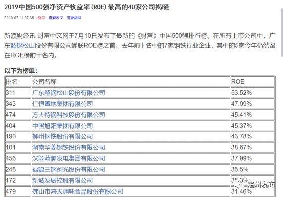 2019中国财富排行_最新 财富 中国500强排行榜放榜河南10家企业上榜 手机