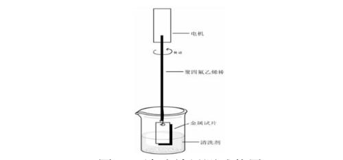 测试剂原理是什么_三仑唑片是什么剂