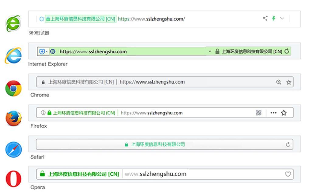 如何给网站挑选合适的HTTPS证书?