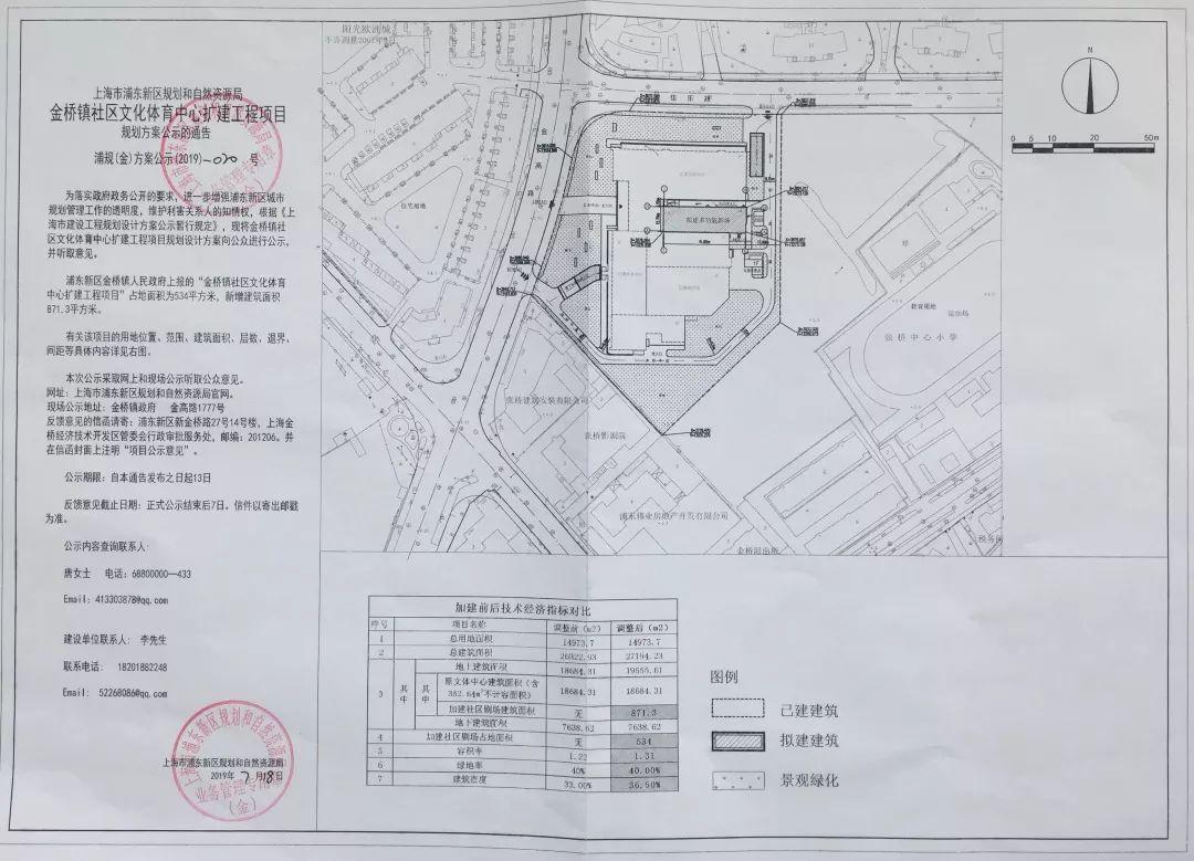 金桥镇经济总量_经济发展图片