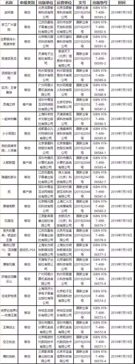 电竞产业一周大事记HT WEEK-89