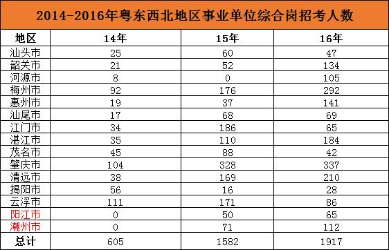 台湾历年经济总量_台湾经济总量图片