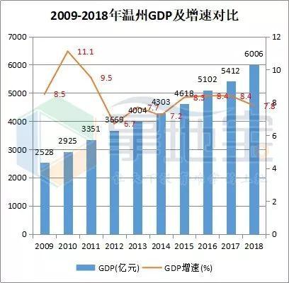 2021年扬州人口和gdp_江苏2018年上半年GDP新鲜出炉 扬州人,快看看你拖后腿了没