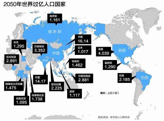 世界人口总数2017_全世界人口总数