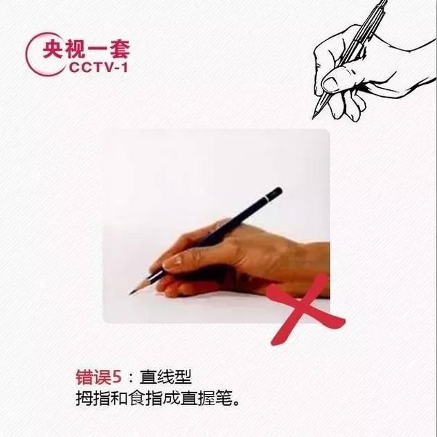 教育部发文 国家规定汉字笔画笔顺 以及纠正不良书写习惯的 方案