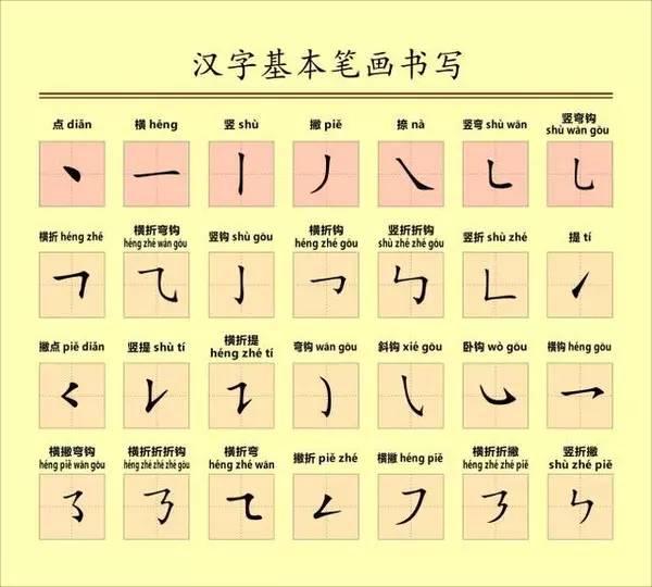 汉字笔顺规则 建议老师和家长收喽