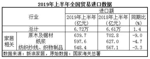 建材行业周讯(715-719)