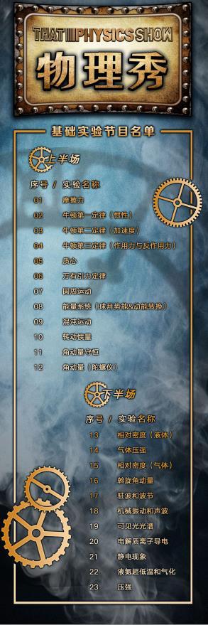 文学-百老汇互动亲子科学剧《物理秀》中文版(4)