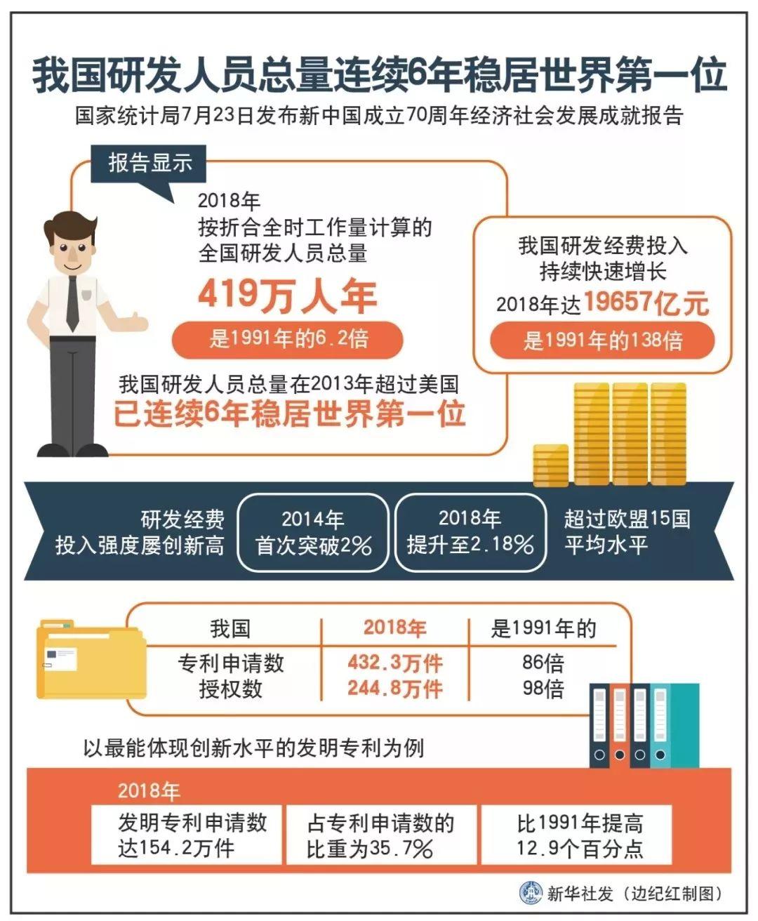 中国经济总量稳居世界第几_世界经济总量排名