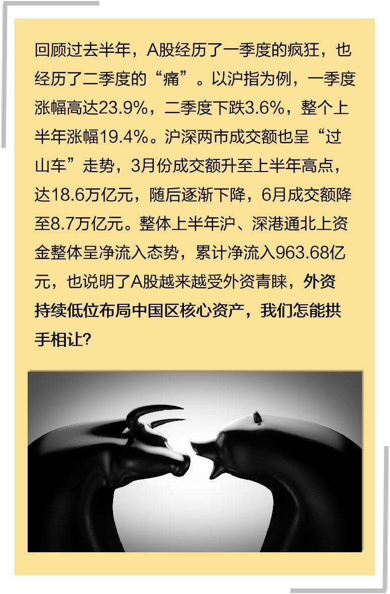 """招商银行上海地区""""优秀投资顾问""""(一)"""