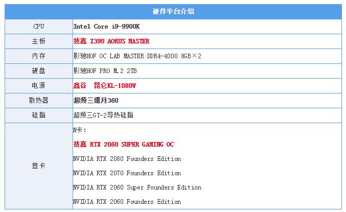 游戏综合资讯-技嘉雕牌RTX2060Super显卡:玩起光线追踪游戏真爽(36)