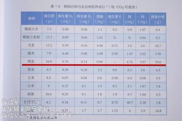 美食-免费yoqq紫薯爆浆燕麦方~宝宝辅食yoqq资源(1)