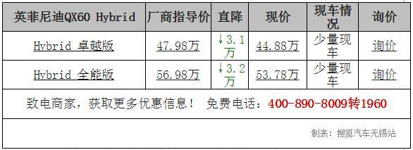 【无锡】英菲尼迪QX60降价32000元