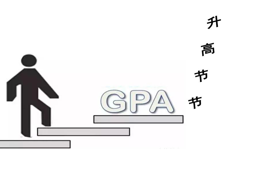 GPA低被退学本科无法毕业怎么办?