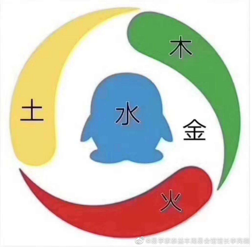易学家李亮德揭秘腾讯LOGO的玄机:高人指点,五行俱全,循环相生
