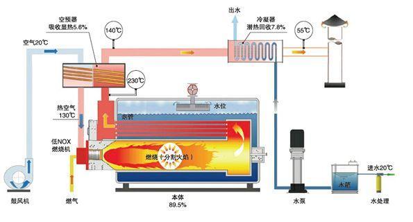 锅炉运行过程中投减温水的注意事项