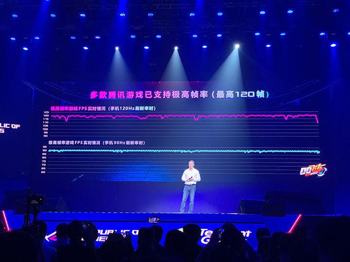 游戏综合资讯-免费yoqqROG游戏手机2发布:3499元起骁龙855 Plusyoqq资源(4)