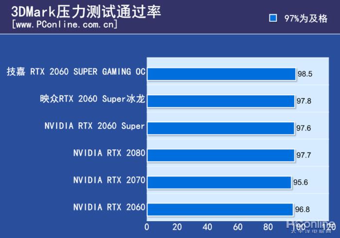 游戏综合资讯-技嘉雕牌RTX2060Super显卡:玩起光线追踪游戏真爽(18)