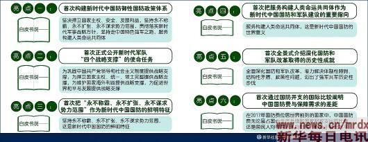 新太阳城国际官网