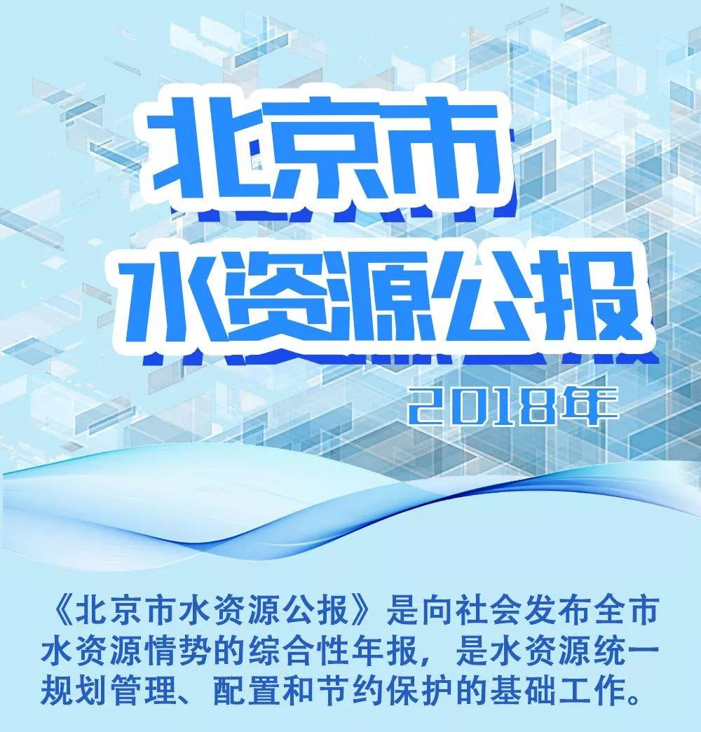 【重磅】2018北京市水资源公报发布 你知道北京有多少水吗?