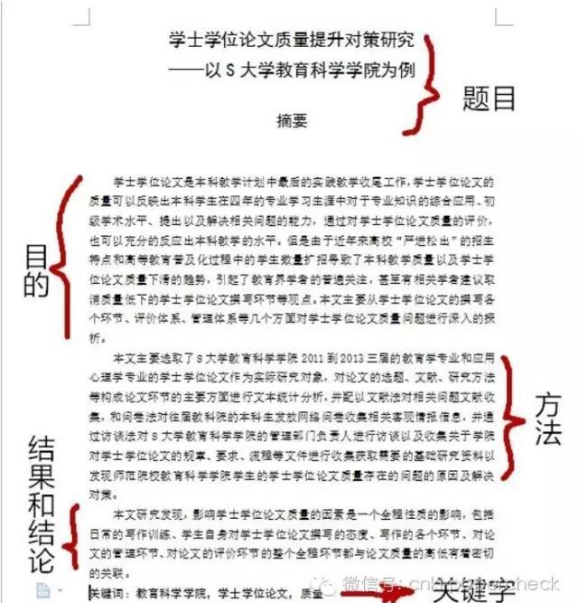 <b>广东论文网:论文摘要写作套路,附摘要模板,一看就懂!</b>