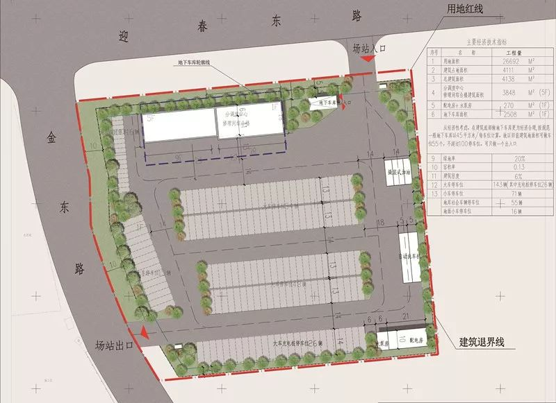 <b>市区将新建一座大型公交枢纽站,多条线路在此首发…</b>