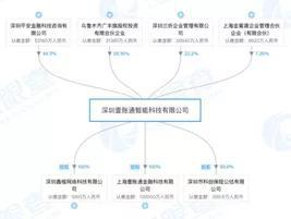 平安壹账通开启在美上市前路演 计划筹资约10亿美元