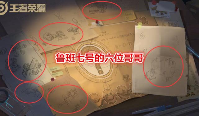 游戏综合资讯-免费yoqq鲁班七号的六位哥哥曝光,形象功能差异甚大,凑齐七位召唤神龙?yoqq资源(4)