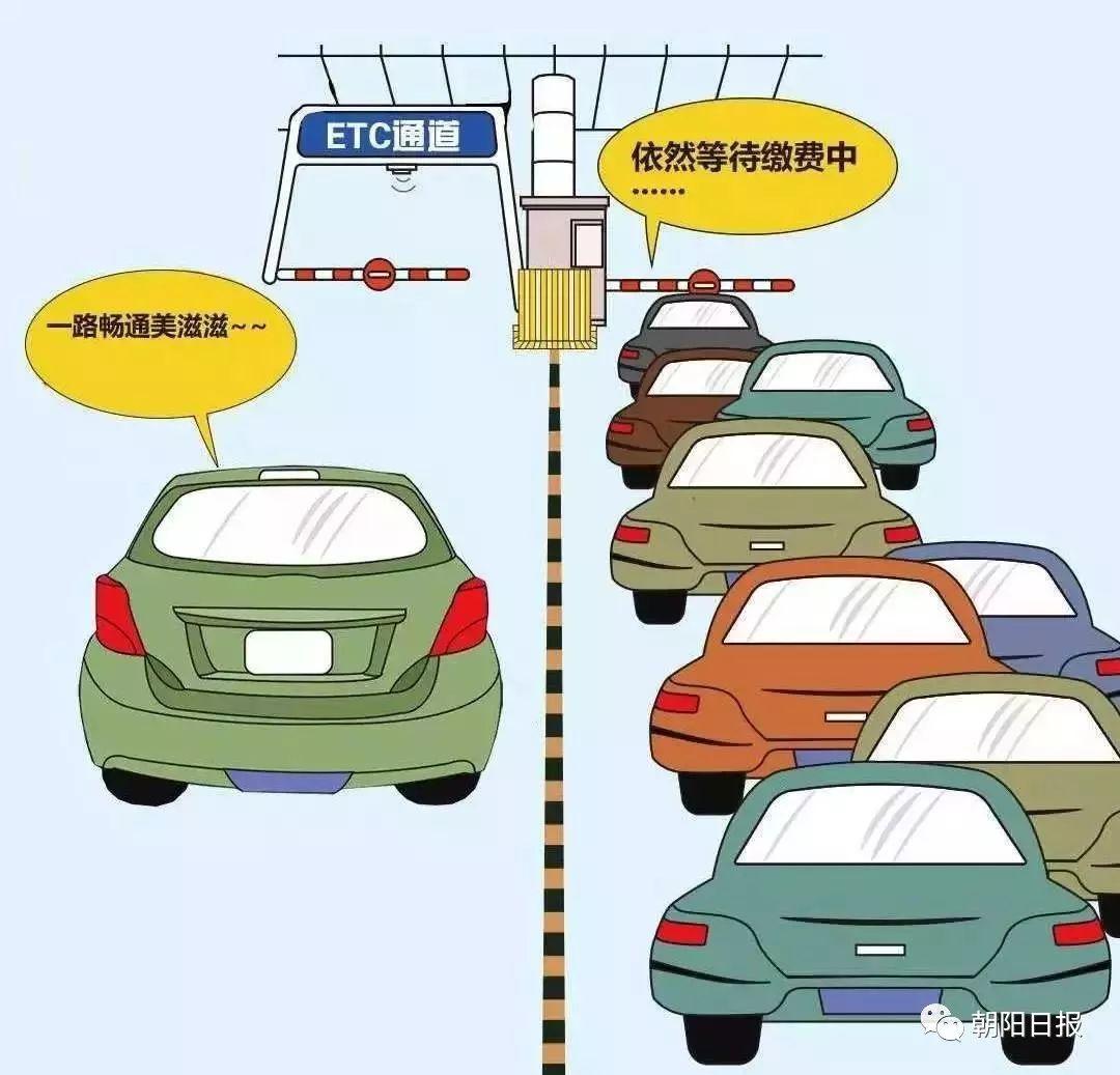 安装ETC畅行高速路同时享受各类通行费减免等优惠政策