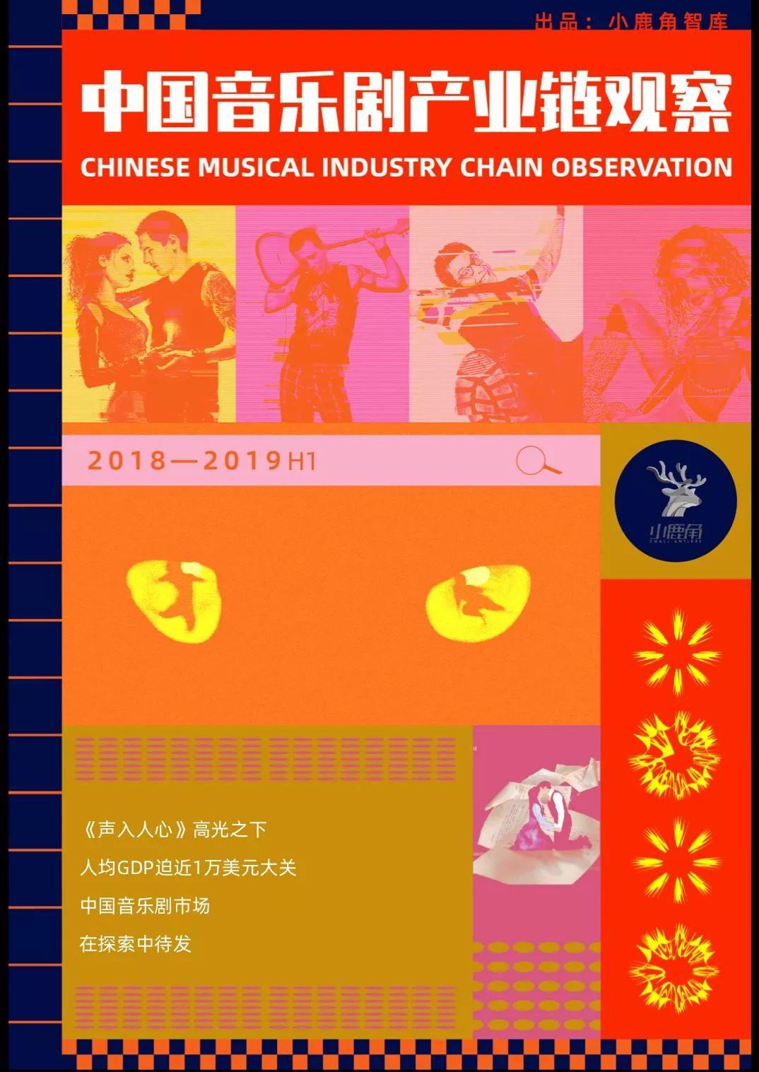 文学-VIP会员优享 | 中国音乐剧全产业链观察(中)(1)