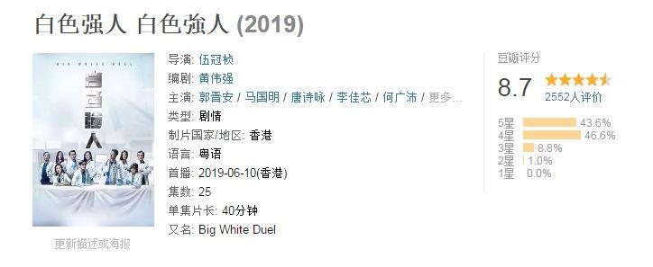 动漫-TVB一出手就是爆款,今年最强港剧!(2)