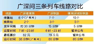 穗莞深城际国庆前通车 广州到深圳三铁路哪条最方便?