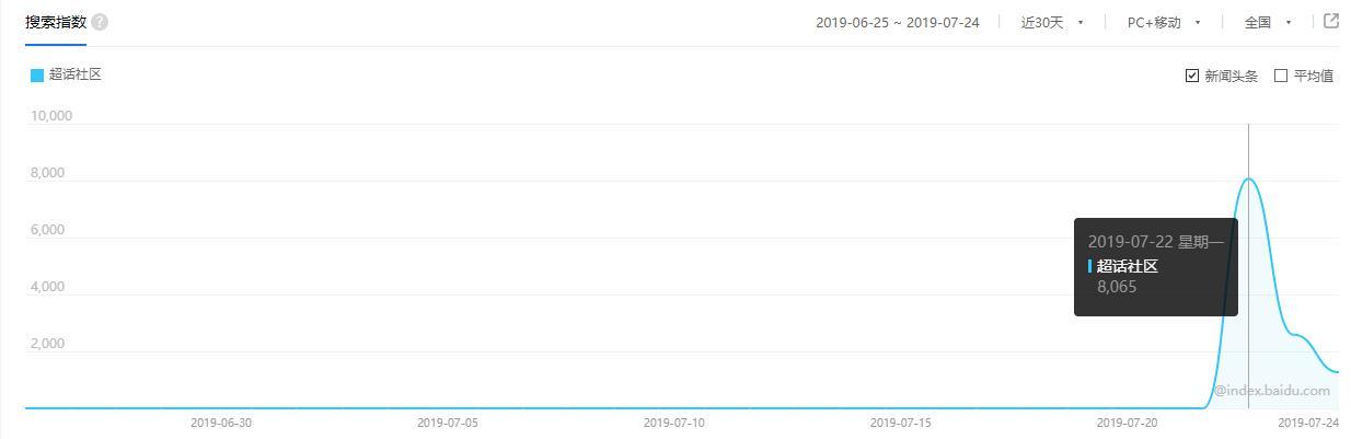 西安 订花而和微博信息流有着明显的不同