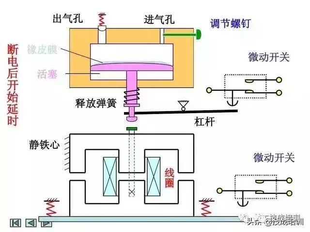 原标题:这26张经典电路图专业解析 请收好 电工行业的师傅都知道,电路图对于电工而言,就像电笔一样非常重要,可以不夸张的说:电路图是一切自动化和智能化控制的基础,如果没有电路图,那么电工技术几乎寸步难行。  因此熟练的读懂和掌握基本的电路图是每一个电工作业人员的基本技术要求,也是电工必须要掌握的基础技能,可是对于刚入门学习电工的师傅而言,可能觉得电路图非常难懂,不容易接受,今天我们就重点来看看电工作业中的几个经典电路: