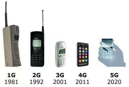 在中国几乎人均一台移动电话!5G若套餐实惠推广定必更快