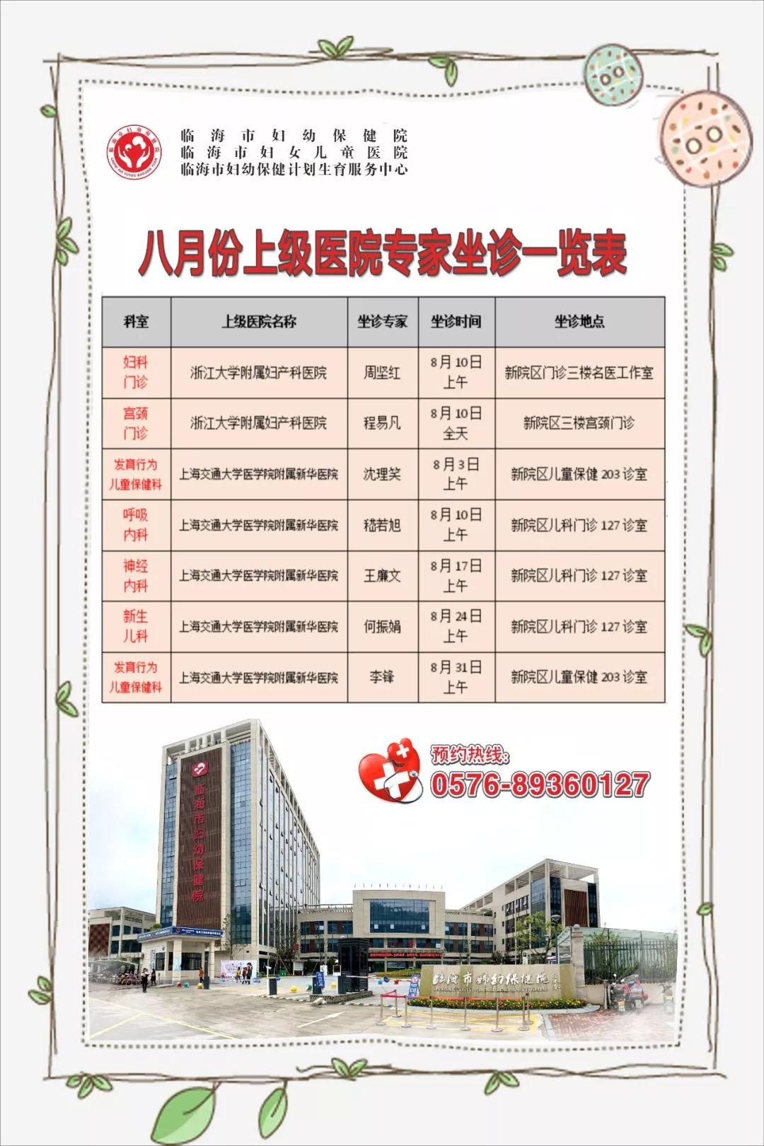 【医讯】8月份的上级医院专家坐诊排班表来了!