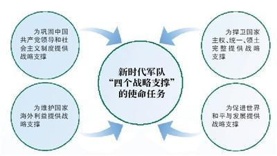 国防白皮书:中国人均国防费处较低水平