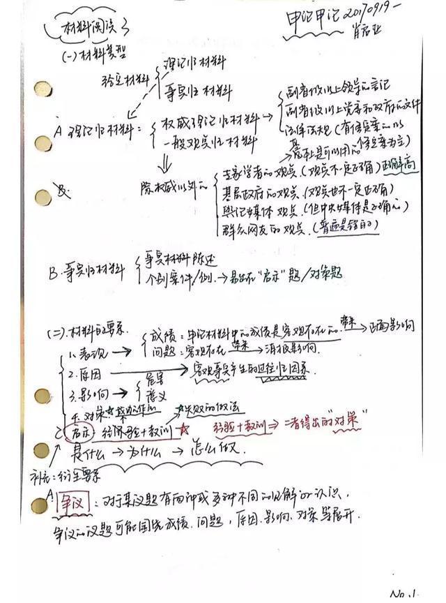 申论84分答题技巧笔记,送给公考的小伙伴