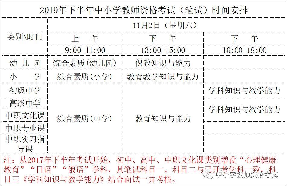 2019年下半年教师资格证考试报名通知