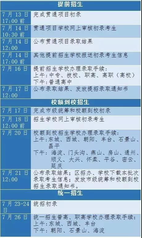 2020年北京市高级中等学校考试上半年招生主要工作日程安排